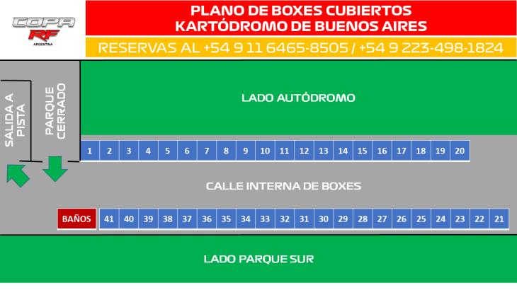 Planos de boxes - Buenos Aires