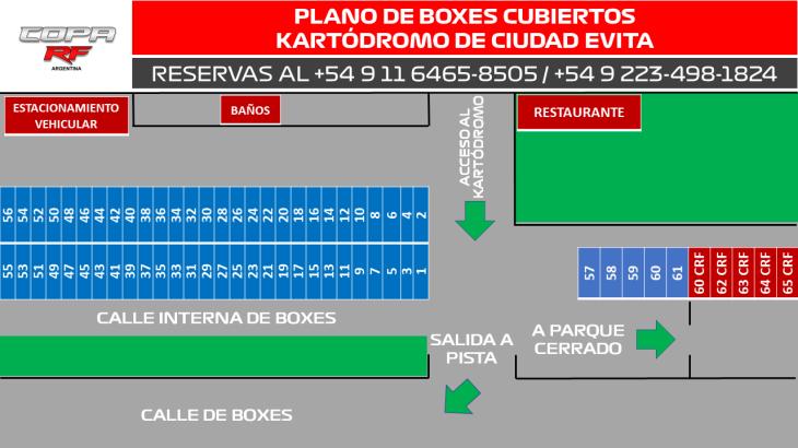 Planos de boxes Ciudad Evita